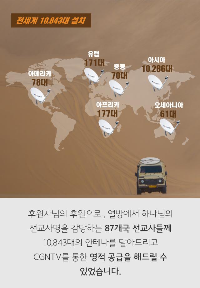 전세계 10,843대 설치